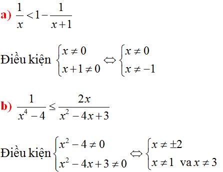 Giải Toán lớp 10 Bài 2: Bất phương trình và hệ bất phương trình một ẩn