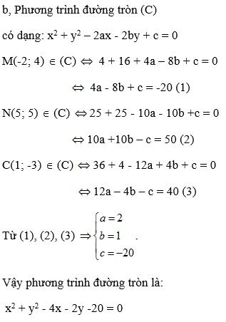 Giải Toán lớp 10 Bài 2: Phương trình đường tròn