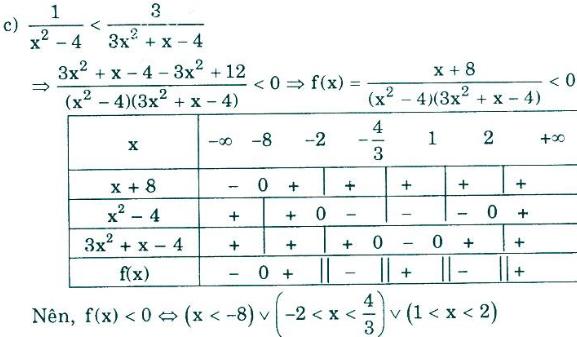 Giải Toán lớp 10 Bài 5: Dấu của tam thức bậc hai