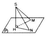 Giải Toán lớp 11 Bài 3: Đường thẳng vuông góc với mặt phẳng