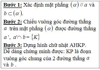 Giải Toán lớp 11 Câu hỏi ôn tập chương 3