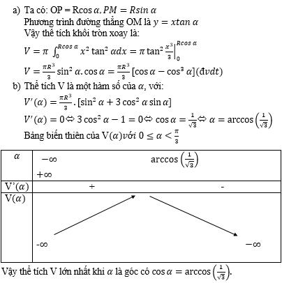 Giải Toán lớp 12 Bài 3: Ứng dụng của tích phân trong hình học