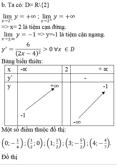 Giải Toán lớp 12 Bài 5: Khảo sát sự biến thiên và vẽ đồ thị của hàm số