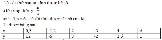 giai toan lop 7 bai 3 dai luong ti le nghich 1 - Giải Toán lớp 7 Bài 3: Đại lượng tỉ lệ nghịch