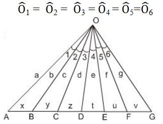 giai toan lop 8 bai 3 tinh chat duong phan giac cua tam giac 16 - Giải Toán lớp 8 Bài 3: Tính chất đường phân giác của tam giác
