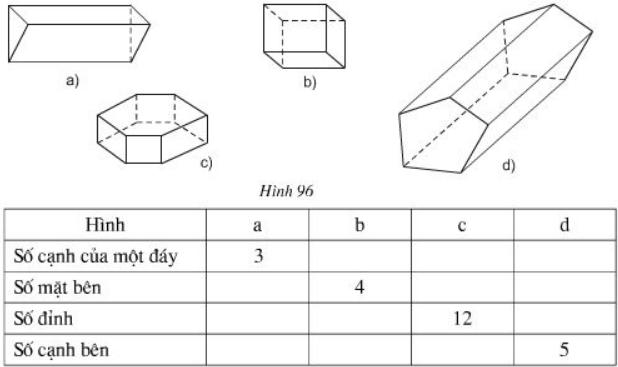 Giải Toán lớp 8 Bài 4: Hình lăng trụ đứng