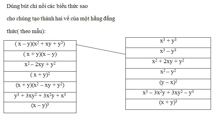 Giải Toán lớp 8 Bài 5: Những hằng đẳng thức đáng nhớ (tiếp)