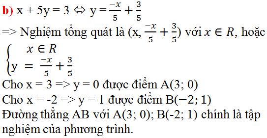Giải Toán lớp 9 Bài 1: Phương trình bậc nhất hai ẩn