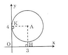 Giải Toán lớp 9 Bài 4: Vị trí tương đối của đường thẳng và đường tròn