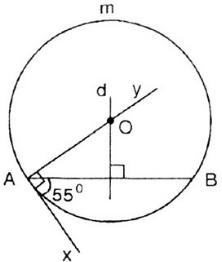 Giải Toán lớp 9 Bài 6: Cung chứa góc