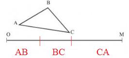 Giải Toán lớp 6 Bài 8: Đường tròn