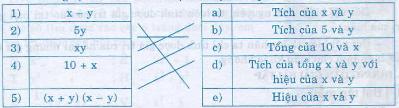 Giải Toán lớp 7 Bài 1: Khái niệm về biểu thức đại số